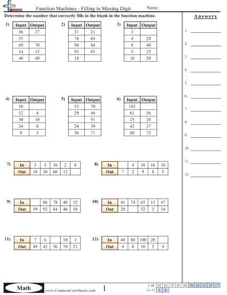 multiplication patterns worksheets multiplying