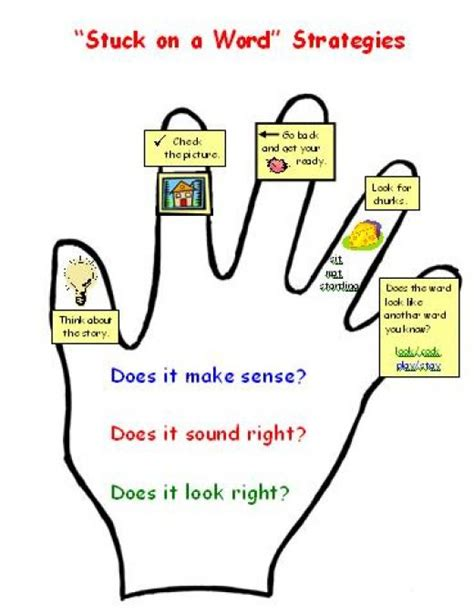 Clipart For Reading Strategies  Clipart Collection  Guided Reading Clip Art, Comprehension