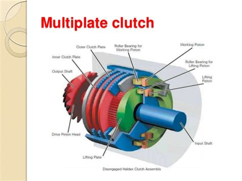 Clutch(single And Multi Plate