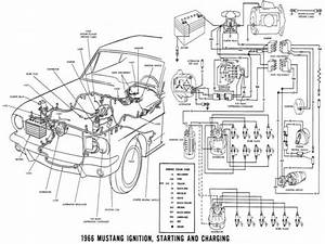 For A 2000 Mustang Starter Wiring Diagram