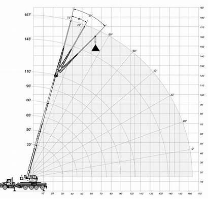 Crane Load Charts Chart Lifting Ton Diagram