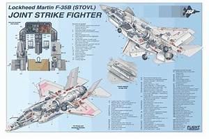 F-35 Schematic
