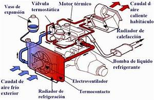 Cooling System News  Ford Focus Cooling System Diagram