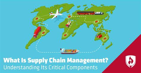 supply chain management understanding