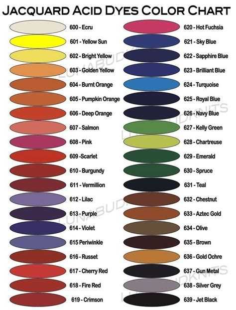 why do we see different colors jacquard acid dye color mixing chart yahoo image search