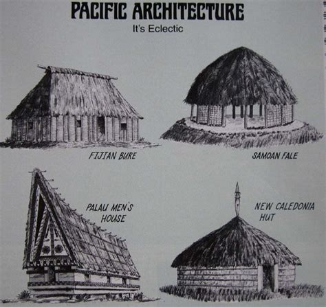 Tiki Hut Definition by Polynesian Architecture Architecture Of The Pacific