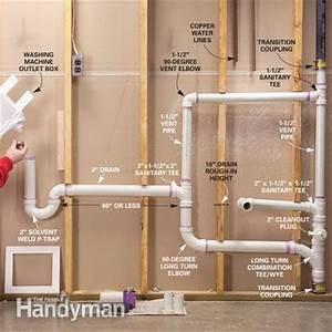 HomeOfficeDecoration Moving Kitchen Sink Plumbing