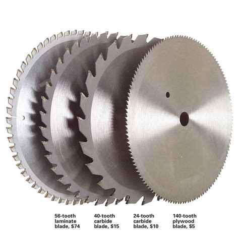 table saw blade direction tips for ripping wood table saw teeth and circular saw