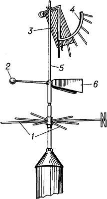 Как определить направление ветра?