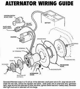 1973 Vw Bus Alternator Wiring Diagram
