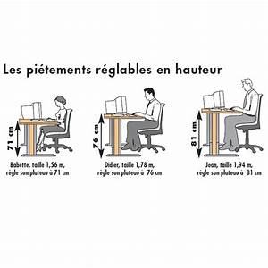 Guide D39achat Bureau De Travail 10 Conseils De Pro