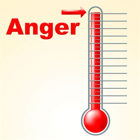 anger thermometer  cross irritated