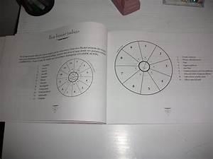 El Viaje Astral De Bel U00e9n  Conocimiento Basico Del P U00e9ndulo