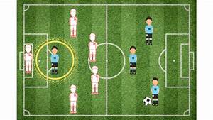 A Complete Guide To The Offside Rule In Soccer  U2013 Your