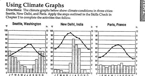 geography worksheet   geography graphs worksheets