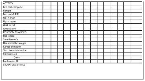 nursing assistant flow sheet template pictures  pin