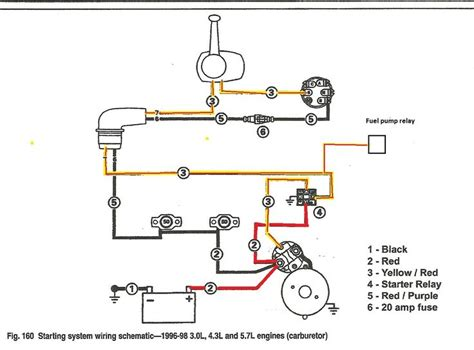 volvo penta fuel wiring diagram yate volvo and engine
