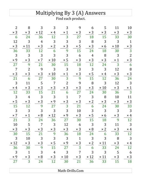 multiplying 1 to 12 by 3 a