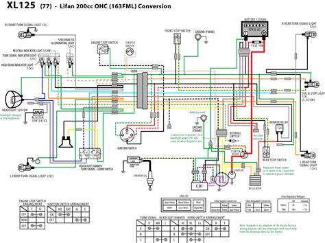 lifan 125cc motorcycle wiring diagram 37 wiring diagram