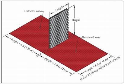 Masonry Walls Bracing Concrete Construction Under Zone