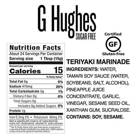 hughes teriyaki sauce  carb sugarless delite