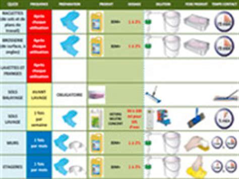 plan de nettoyage et d駸infection cuisine plan de nettoyage et de desinfection cuisine 28 images plan de nettoyage 02 17