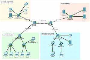 Cisco Packet Tracer 6    How To Connect 3 Multilayer Switchs
