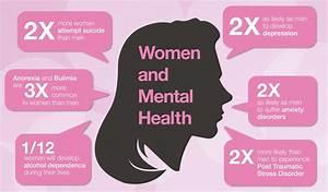 A Feminist View on Mental Illness – SOVA