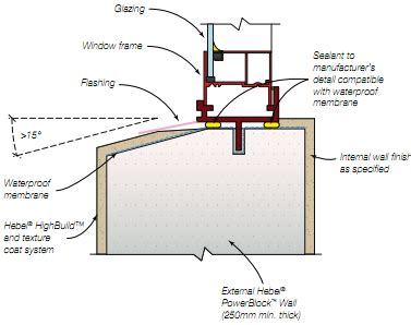 Window Sill Section by Aluminium Frame Window Section Detail Detail N Technical