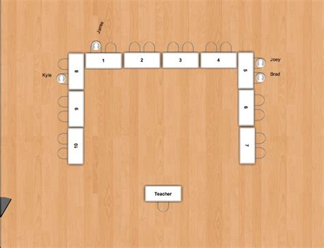 horseshoe arrangement great  group discussions classroom seating charts seating chart