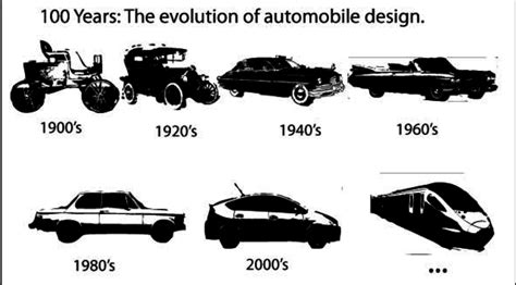 Evolution Of Cars Time by The Evolution Of The Car Timeline Timetoast Timelines