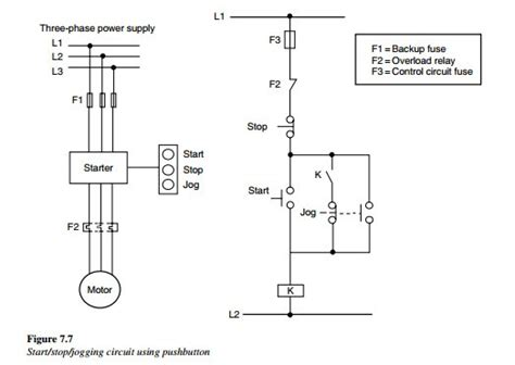 Troubleshooting Control Circuits Two Wire