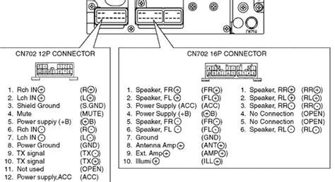 Toyota Head Unit Pinout Diagram Pinoutguide