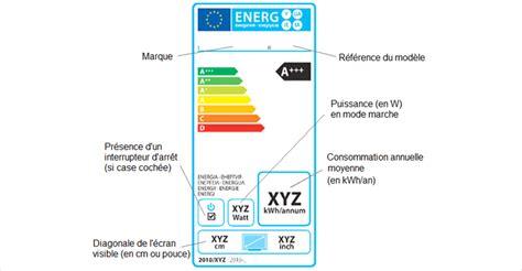 etiquette energetique lave linge comprendre votre 233 tiquette de consommation 233 nerg 233 tique engie