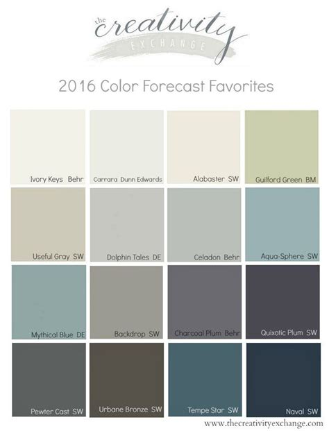 2016 paint color forecasts and trends paint ideas