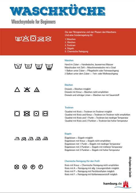 Waeschezeichen Und Ihre Bedeutung by Waschzeichen Waschsymbole Pdf Waschmaschine Bedeutung