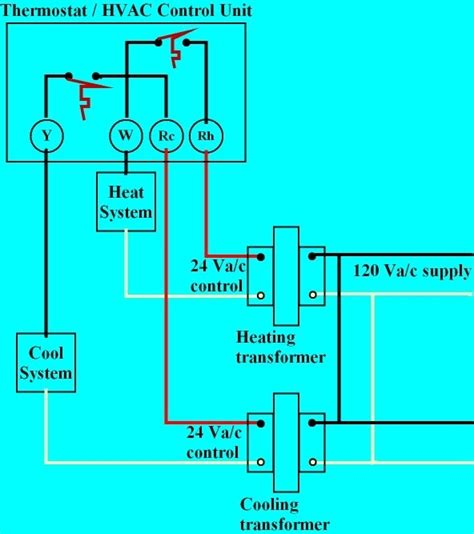 thermostat wiring explained throughout home ac thermostat