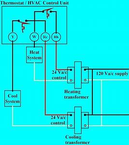 2stage Furnace Single Stage Ac Thermostat Wiring Diagram