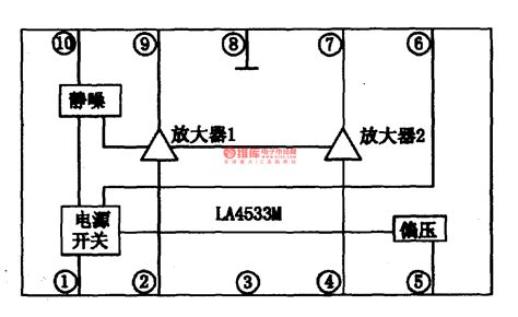 Lam Dual Channel Power Amplifier Integrated Circuit