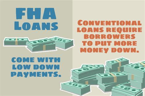 fha loan  payments   sources
