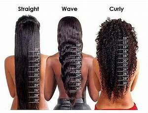 Hair Length Chart Bundles Weave Inches Wig Hairstyles Natural Hair Styles