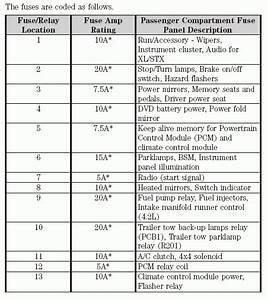 2002 F150 Fuse Box Diagram