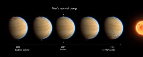 Titan S by Space Images Titan S Changing Seasons