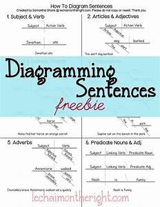 Free Diagramming Sentences Pack