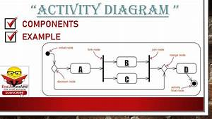 Activity Diagram With Example