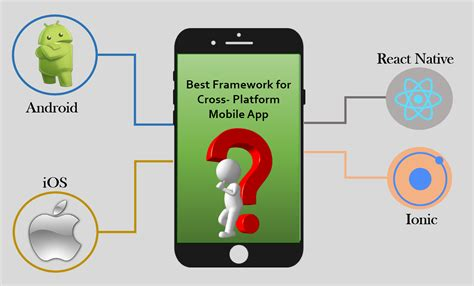 cross platform mobile app development ionic vs react which framework is better for