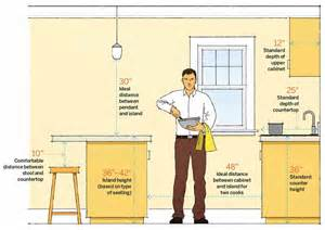 standard size kitchen island dimension guide for ideal space planning spanjer homes