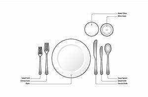 Informal Table Setting Diagram  U0026 Guide To Setting Your