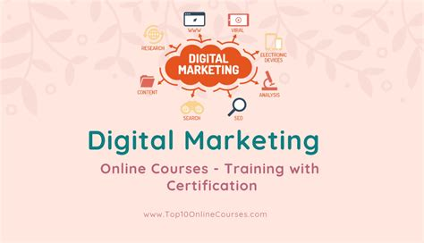 Digital Marketing Course Free by Best Digital Marketing Courses With