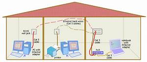 Diagram  Most Common Cat 5 Wiring Diagram Full Version Hd